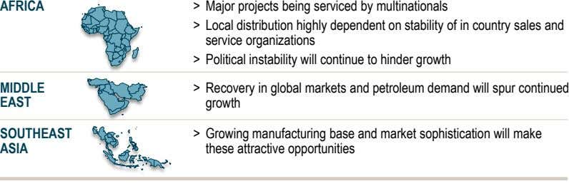 AFRICA > Major projects being serviced by multinationals > Local distribution highly dependent on stability