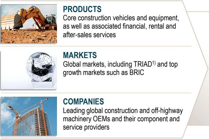 PRODUCTS Core construction vehicles and equipment, as well as associated financial, rental and after-sales services