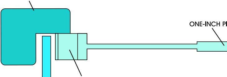 what will happen at the two square inch caliper piston? FIGURE 18—In this example, a one-inch