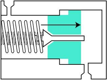Automotive Braking Systems 91 FIGURE 65—This is how a proportioning valve operates.