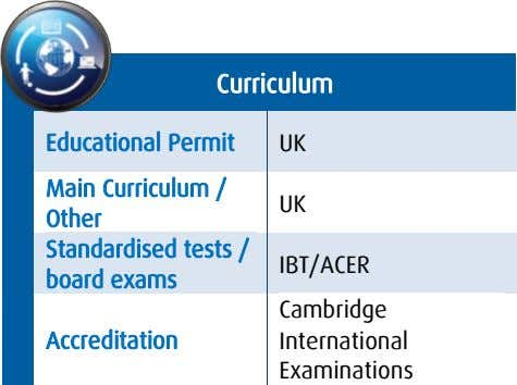 Curriculum Educational Permit UK Main Curriculum / Other UK Standardised tests / IBT/ACER board exams