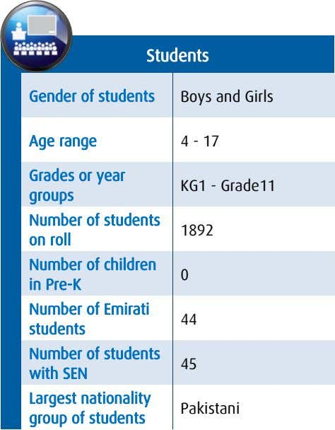 Students Gender of students Boys and Girls Age range 4 - 17 Grades or year