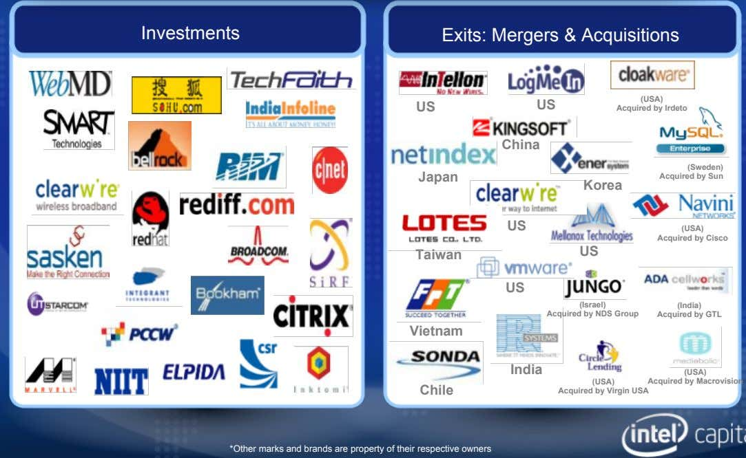 Investments Exits: Mergers & Acquisitions US US (USA) Acquired by Irdeto China Japan (Sweden) Acquired