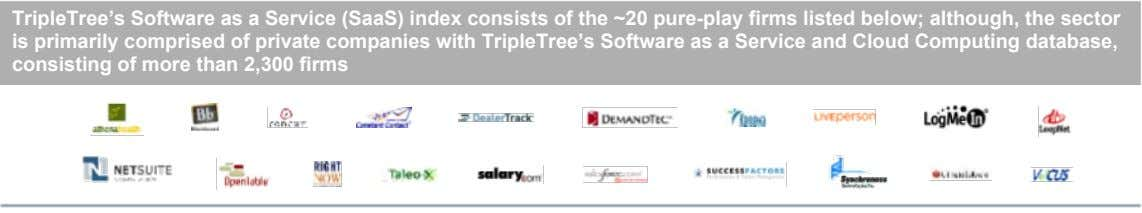 TripleTree's Software as a Service (SaaS) index consists of the ~20 pure-play firms listed below;
