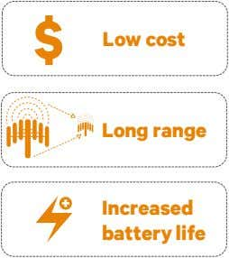 Low cost Long range Increased battery life