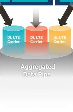 DL LTE Carrier Aggregated Data Pipe
