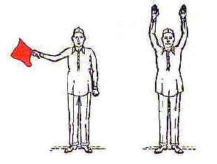both arms with hand above the head as illustrated below: GRS Page 75 How given by