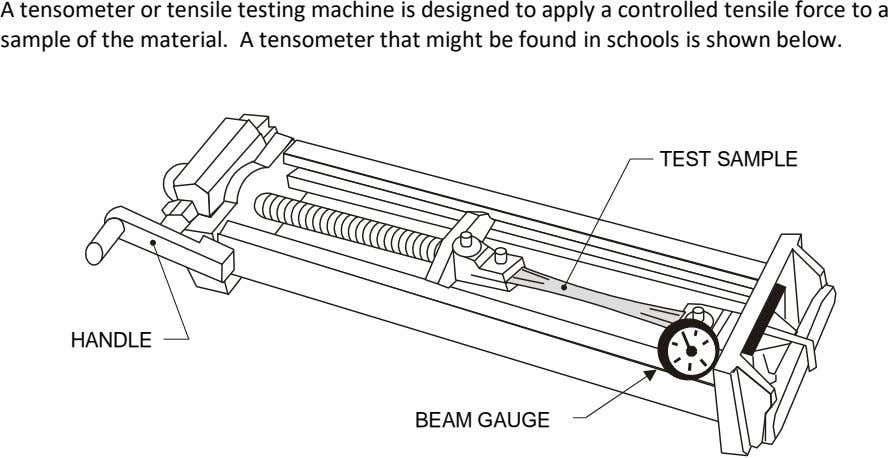 A tensometer or tensile testing machine is designed to apply a controlled tensile force to