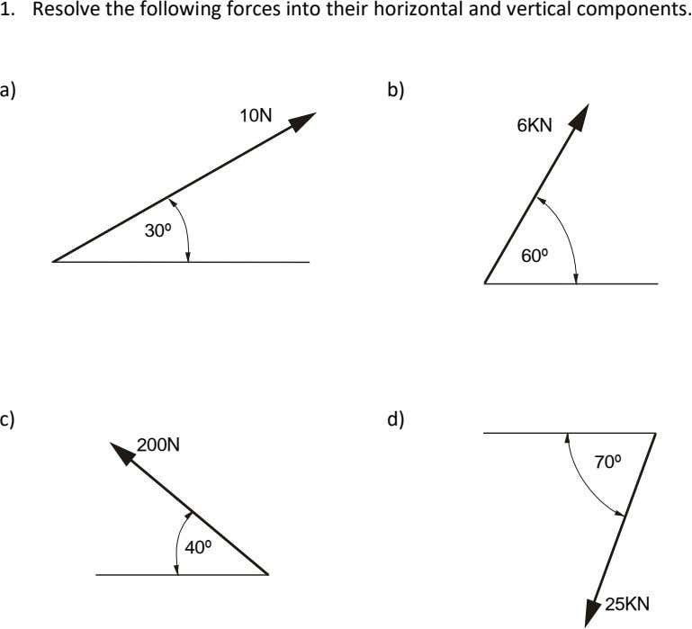 1. Resolve the following forces into their horizontal and vertical components. a) b) 10N 6KN
