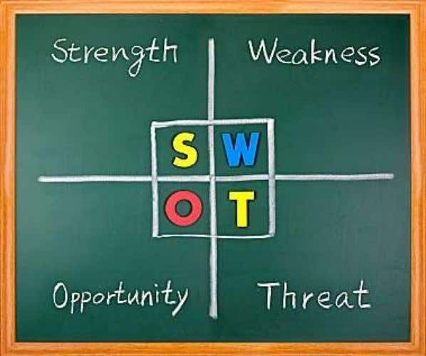 Strategic A nalysis Internal Environment Analysis http://www.businessinsurance.org/wp-content/uploads/2012/02/business-swot-quotes.jpg