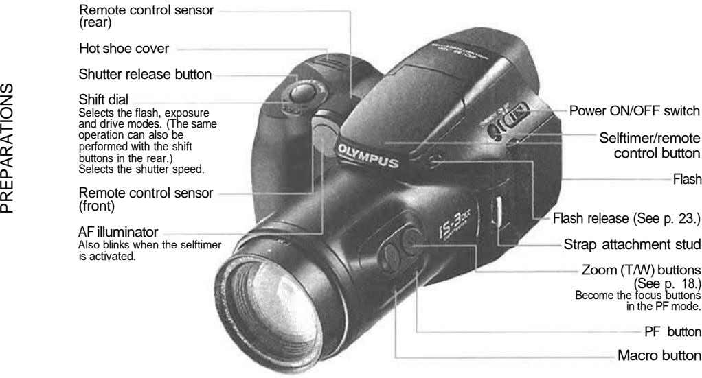 Remote control sensor (rear) Hot shoe cover Shutter release button Shift dial Selects the flash,
