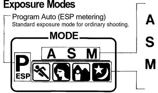 Exposure Modes Program Auto (ESP metering) Standard exposure mode for ordinary shooting. MODE