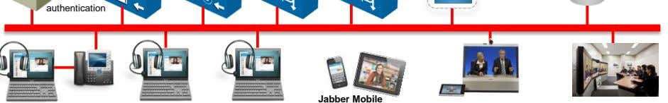 authentication Jabber Mobile