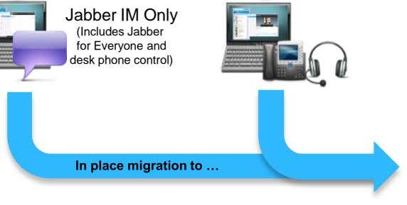 Jabber IM Only (Includes Jabber for Everyone and desk phone control)