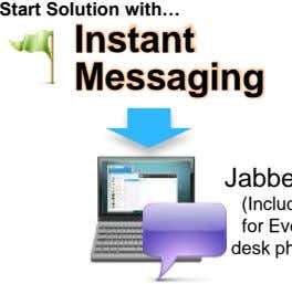 Start Solution with… Instant Messaging