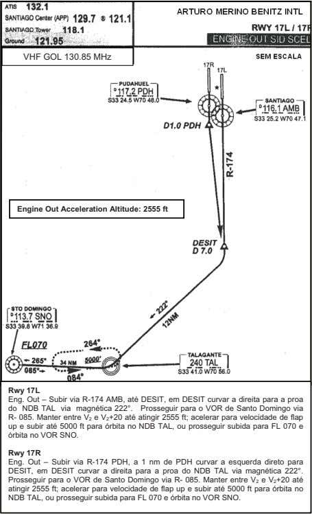 VHF GOL 130.85 MHz Engine Out Acceleration Altitude: 2555 ft Rwy 17L Eng. Out –