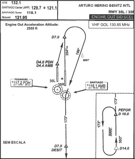 Engine Out Acceleration Altitude: VHF GOL 130.85 MHz 2555 ft