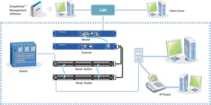 SimpleView Management LAN Client Sever Software Master Scanner Panel -Switch Panel -Outlet IP Phone