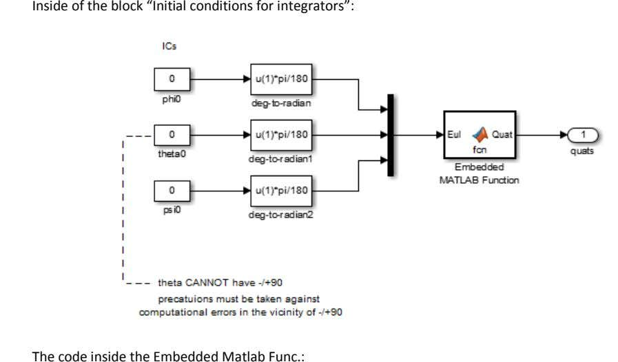 "Inside of the block ""Initial conditions for integrators"": The code inside the Embedded Matlab Func.:"