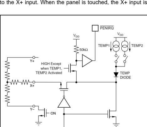 to the X+ input. When the panel is touched, the X+ input is PENIRQ V