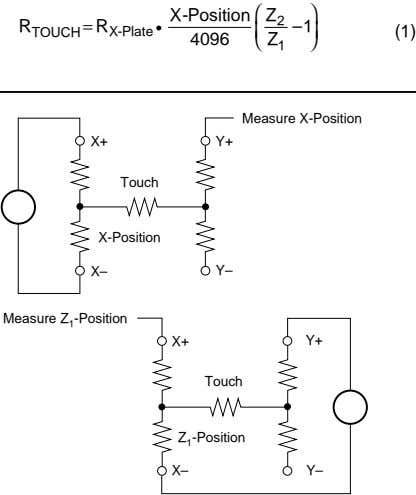X-Position  Z 2 R = R • –1 TOUCH X-Plate    