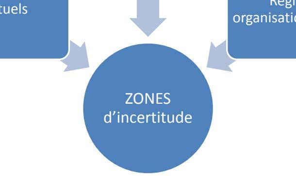 ZONES d'incertitude