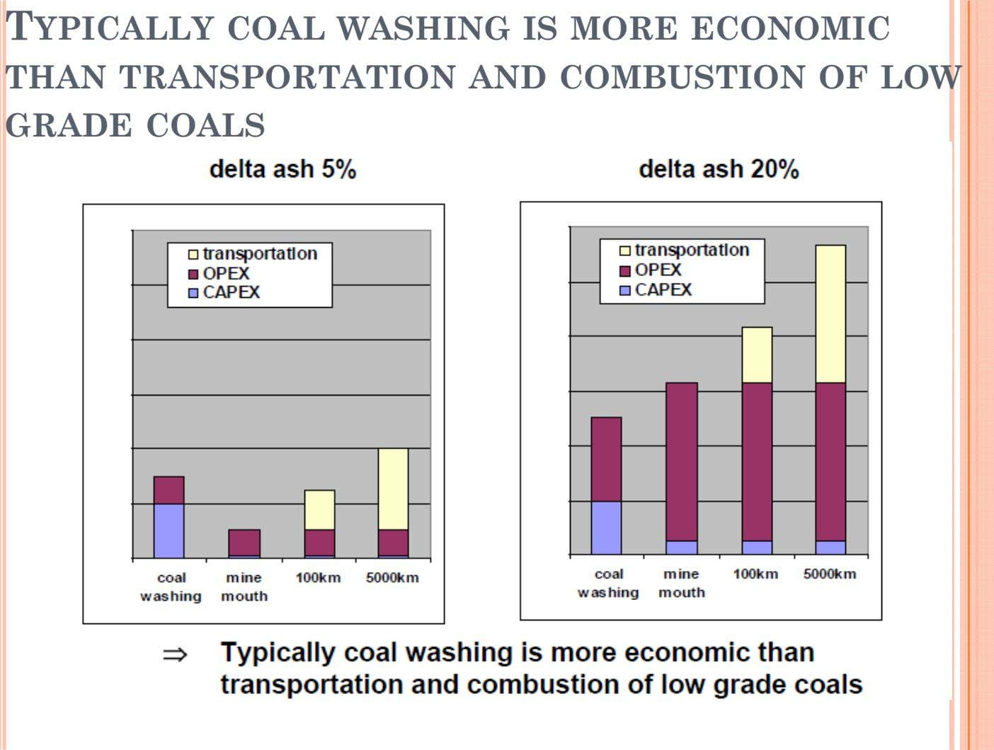TYPICALLY COAL WASHING IS MORE ECONOMIC THAN TRANSPORTATION AND COMBUSTION OF LOW GRADE COALS