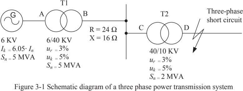 T1 Three-phase A B G T2 short circuit C D R = 24 Ω X