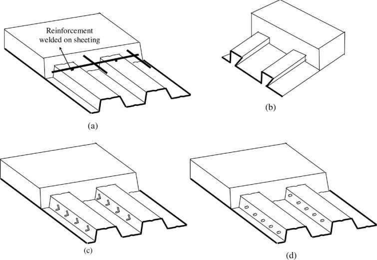 in the transverse direction. This paper deals with the study Fig. 1. Composite deck slabs using