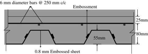 3. Embossed sheet with the 6 mm diameter reinforcement mesh. Fig. 4. Detailing of the composite