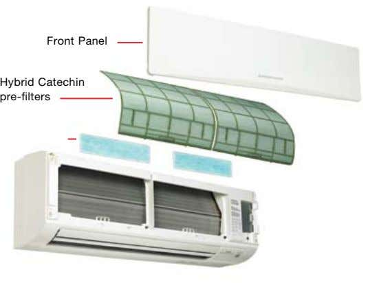 Front Panel Hybrid Catechin pre-filters