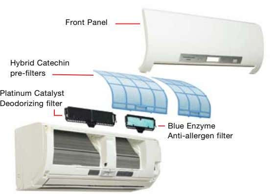 Front Panel Hybrid Catechin pre-filters Platinum Catalyst Deodorizing filter Blue Enzyme Anti-allergen filter