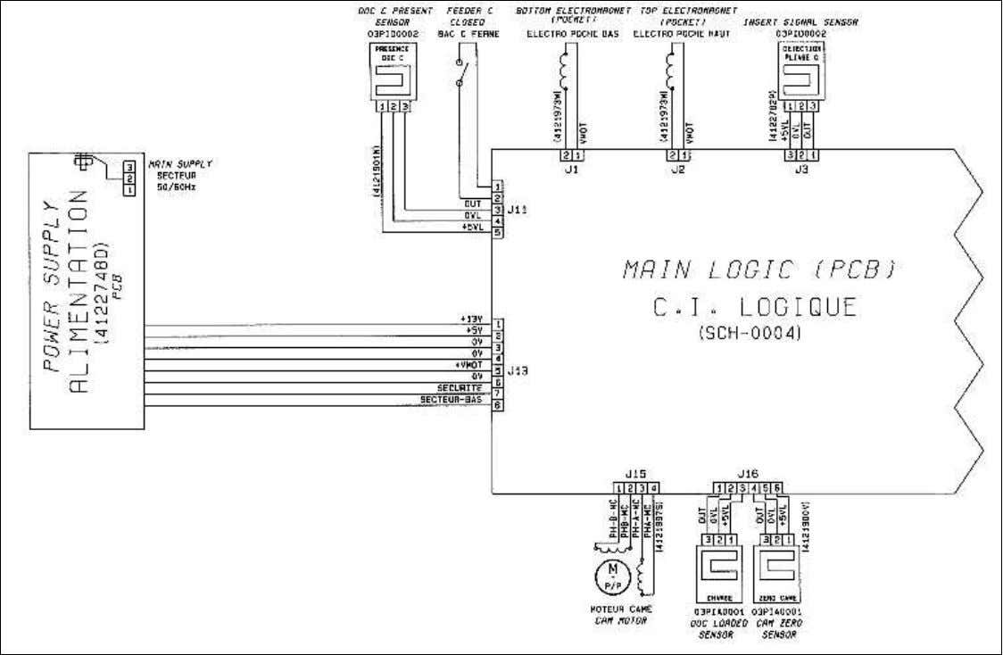 : 2.1 SECTION : 01 PAGE 17 1.5 PCB INTERCONNECTION DIAGRAM 1.5.1 MAIN PCB (PART 1)