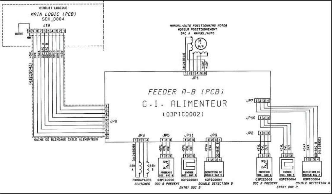 6100 MAINTENANCE MANUAL REVISION : 2.1 SECTION : 01 PAGE 19 1.5.5 FEEDER PCB 1.5.6 CONTENTS