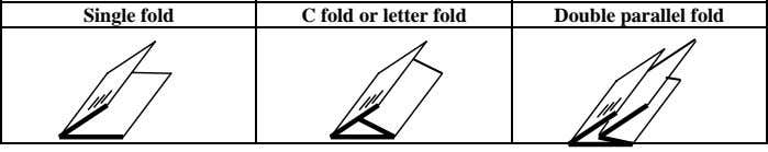 Single fold C fold or letter fold Double parallel fold