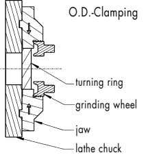 O.D.-Clamping turning ring grinding wheel jaw lathe chuck