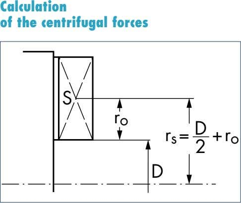 Calculation of the centrifugal forces S r o D r s = +r o 2