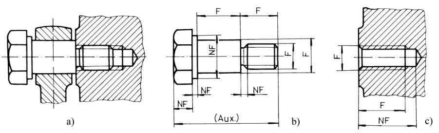 fi: functionale (F); nefunctionale (NF) sau auxiliare (AUX). Fig. 3.1 Cota functionala (fig.3.1b si c) este
