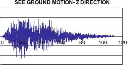 SEE GROUND MOTION- Z DIRECTION 0 2 0 4 0 6 0 8 0 1