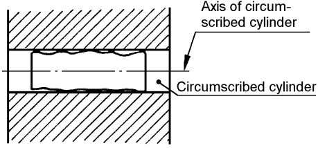 Axis of a shaft The axis of the smallest circumscribed cylinder