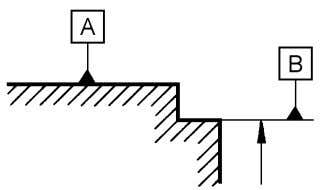 the line or the plane constitutes the datum. See figure 40. Fig 40 − as an
