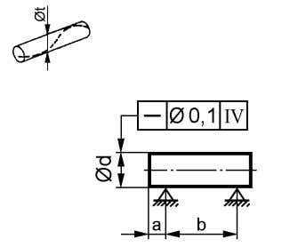 principle Indication and interpretation NOT FOR NEW DESIGN Fig 94 Interpretation, see measuring principle. IV Fig