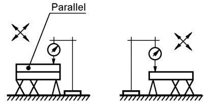 in such a way that the deviation becomes a minimum. III Fig 104 A parallel shall