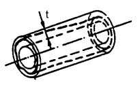 and expensive and cannot be used for certain types of parts. Fig 119 MEASURING PRINCIPLE I