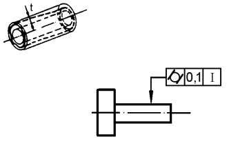 Indication and interpretation Fig 120 The toleranced surface shall be contained be- tween two coaxial cylinders