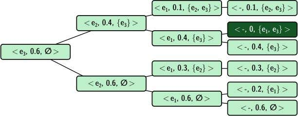 al. / Pervasive and Mobile Computing 12 (2014) 232–243 239 Fig. 2. Decision tree used by