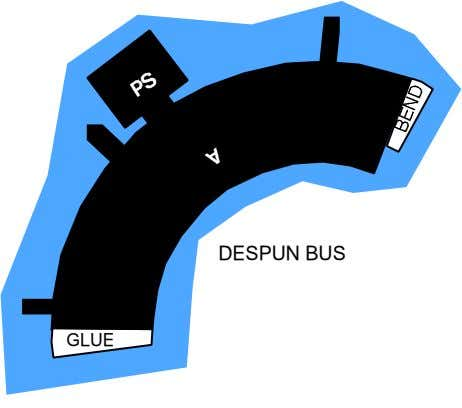 DESPUN BUS GLUE