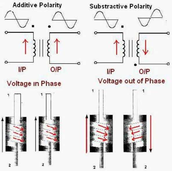 Additive and substractive polarity of transformer When Pair