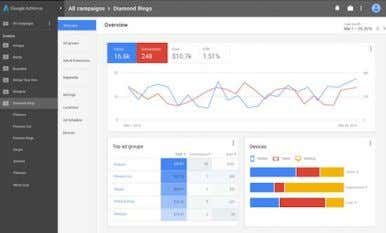 Facebook (Delivery Insights) Google (AdWords)