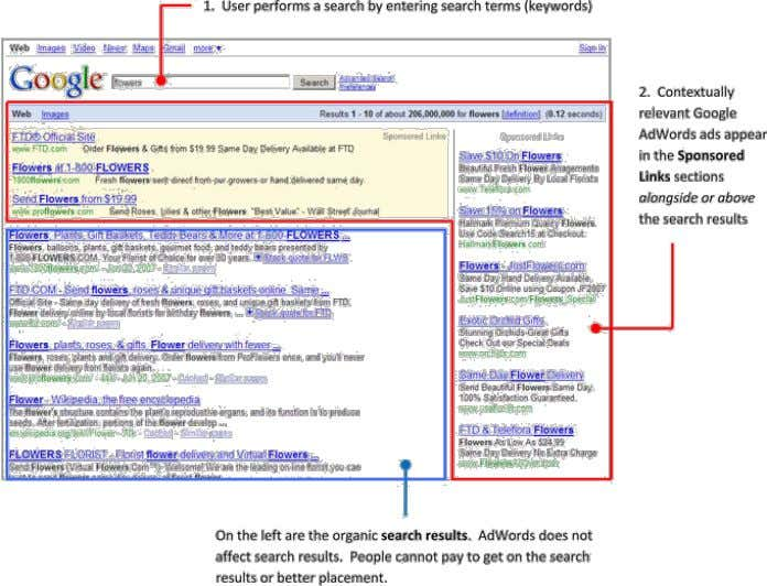 Linked to Relevant Ad = Google AdWords (Launched 2000) Source: Historyofinformation.com, Google KP INTERNET TRENDS